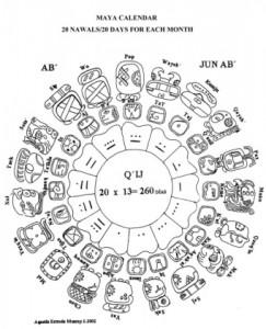 1 The Mayan Calendar Ends